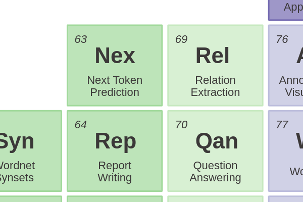 63 - Next Token Prediction cover image