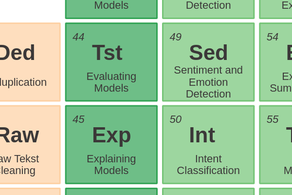 44 - Evaluating Models cover image