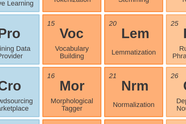 15 - Vocabulary Building cover image